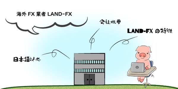 海外FX業者LAND-FXの画像