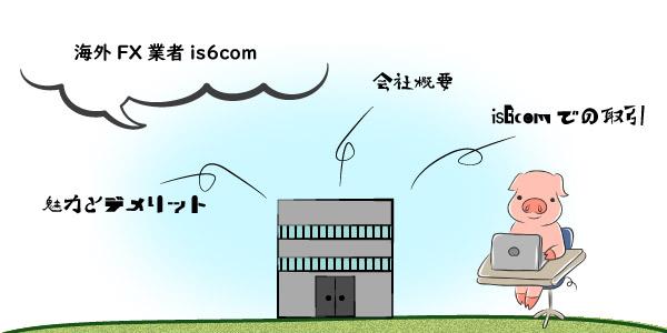 海外FX業者is6comの画像