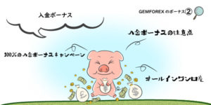GEMFOREXのボーナス②入金ボーナスの画像
